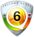 tellows Score 6 zu 51127056